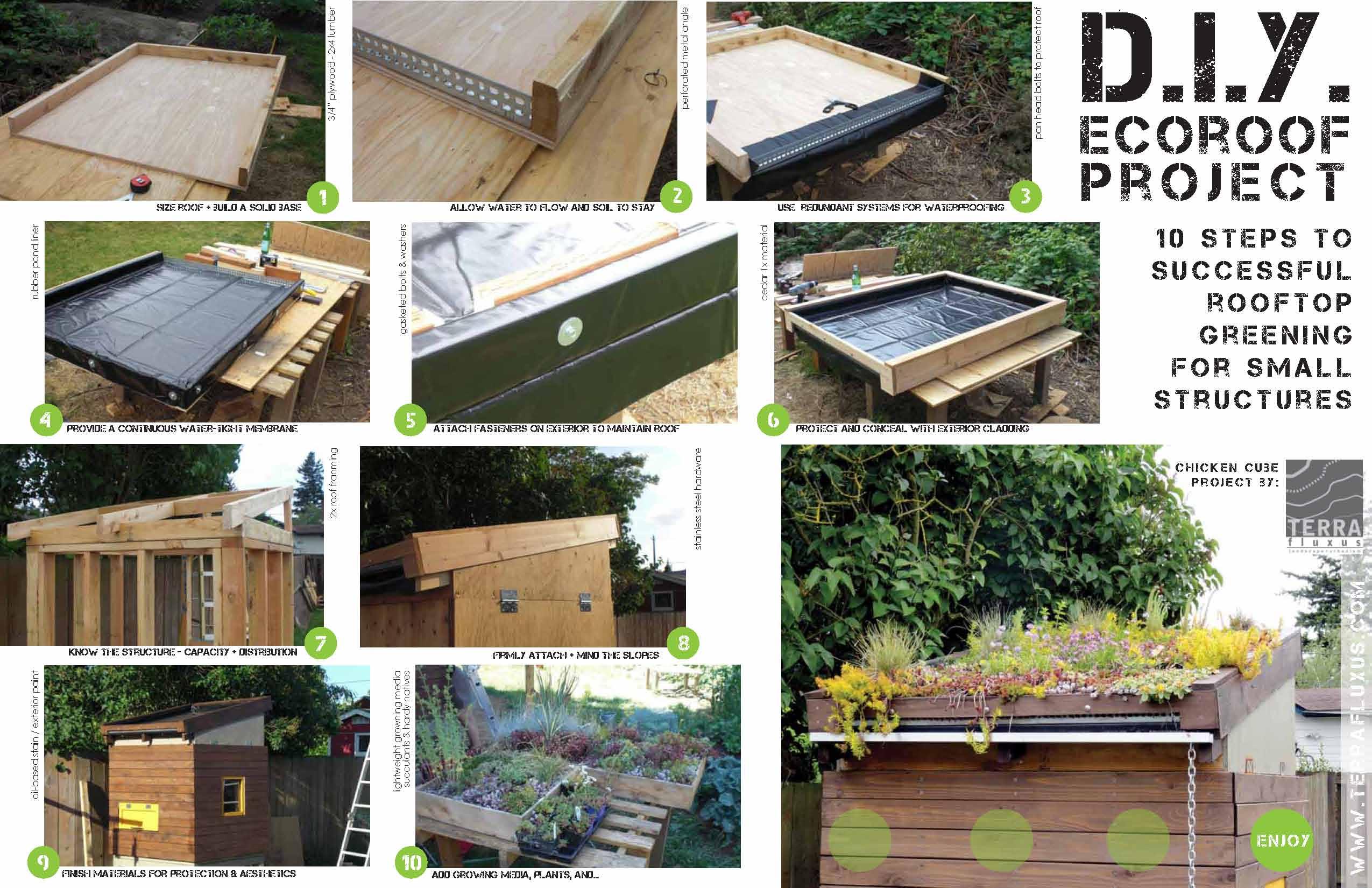 Diy Yard Projects T E R R A F L U X U S A Diy Ecoroofs